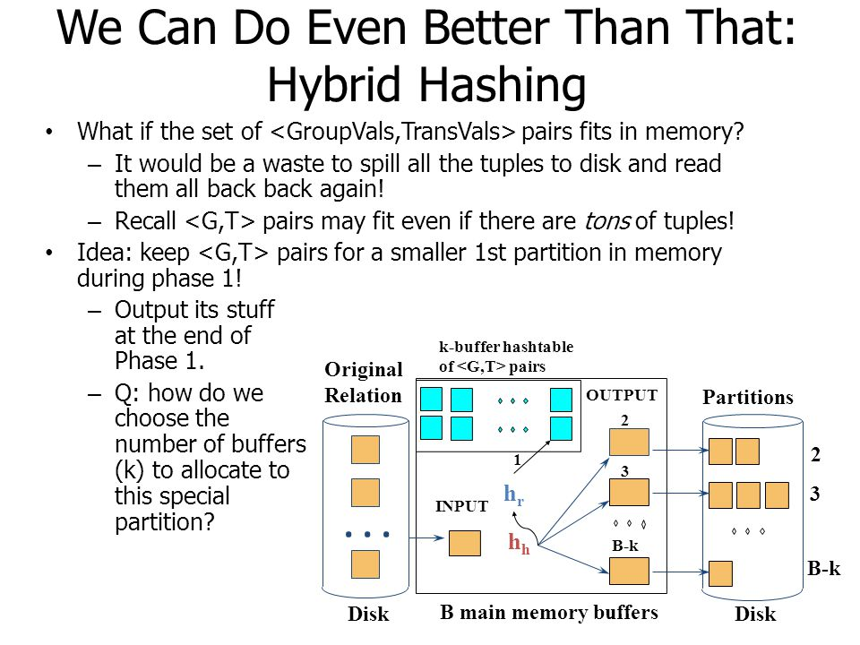 We Can Do Even Better Than That: Hybrid Hashing What if the set of pairs fits in memory? – It would be a waste to spill all the tuples to disk and rea