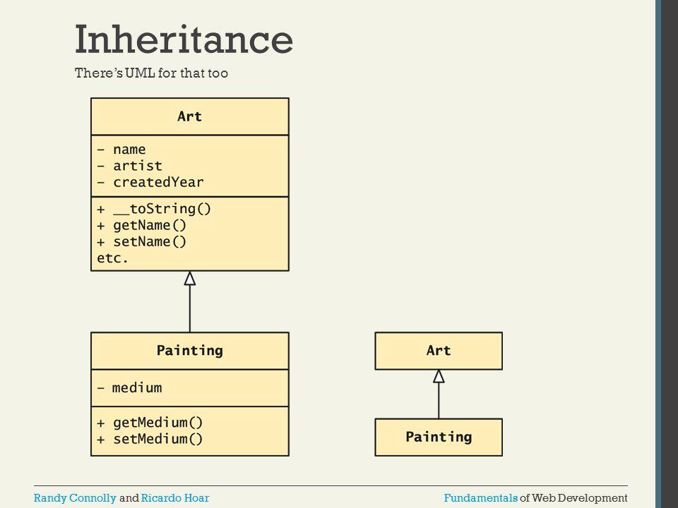 Fundamentals of Web DevelopmentRandy Connolly and Ricardo HoarFundamentals of Web DevelopmentRandy Connolly and Ricardo Hoar Inheritance There's UML f