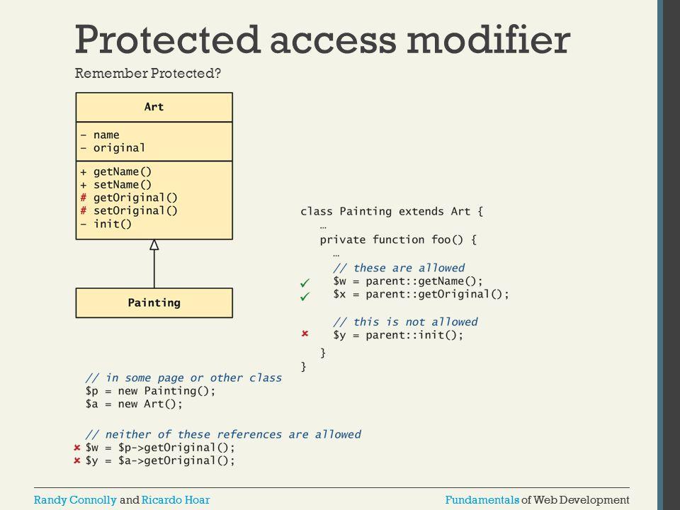Fundamentals of Web DevelopmentRandy Connolly and Ricardo HoarFundamentals of Web DevelopmentRandy Connolly and Ricardo Hoar Protected access modifier