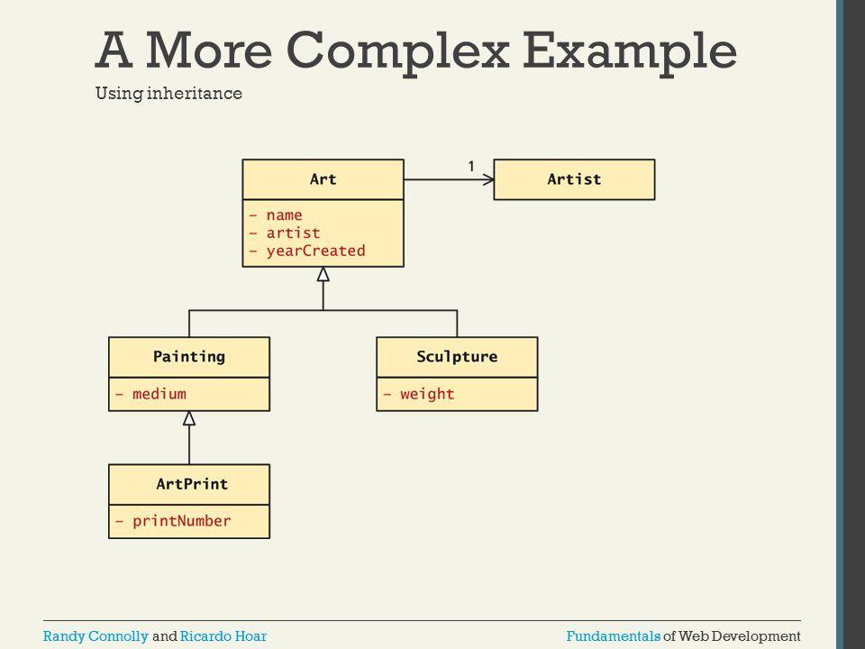 Fundamentals of Web DevelopmentRandy Connolly and Ricardo HoarFundamentals of Web DevelopmentRandy Connolly and Ricardo Hoar A More Complex Example Using inheritance