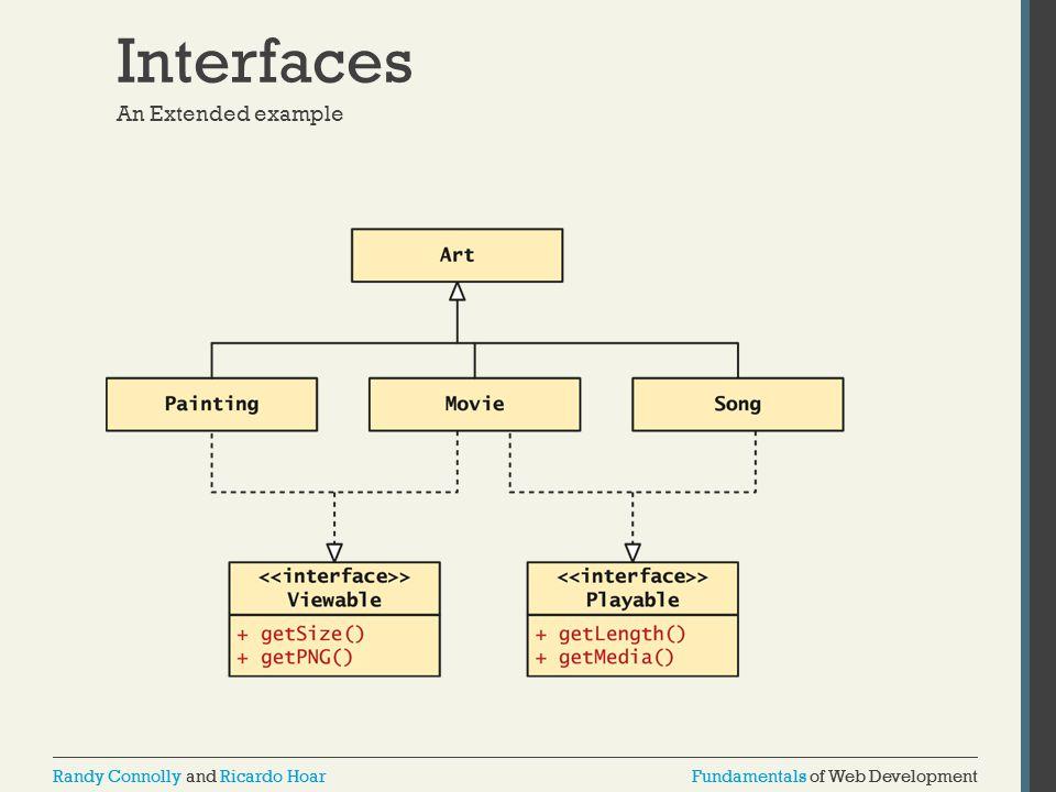 Fundamentals of Web DevelopmentRandy Connolly and Ricardo HoarFundamentals of Web DevelopmentRandy Connolly and Ricardo Hoar Interfaces An Extended example