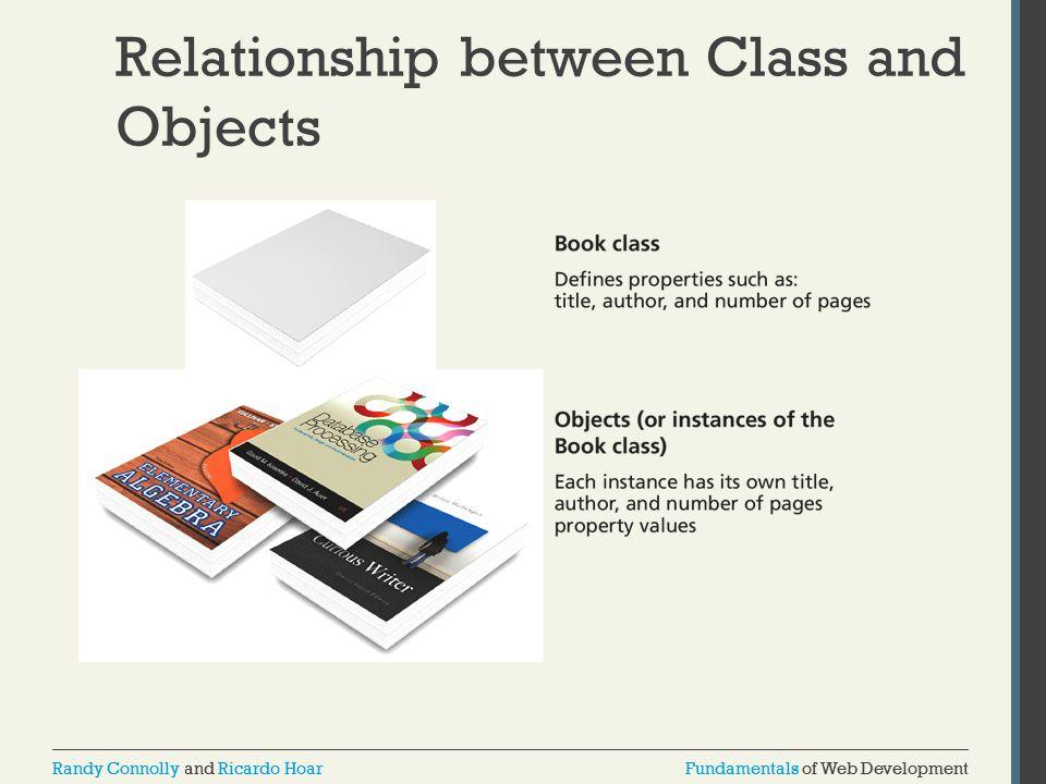 Fundamentals of Web DevelopmentRandy Connolly and Ricardo HoarFundamentals of Web DevelopmentRandy Connolly and Ricardo Hoar Relationship between Clas