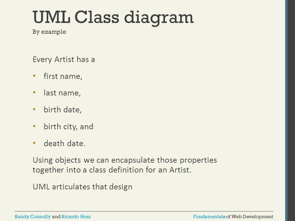 Fundamentals of Web DevelopmentRandy Connolly and Ricardo HoarFundamentals of Web DevelopmentRandy Connolly and Ricardo Hoar UML Class diagram By exam