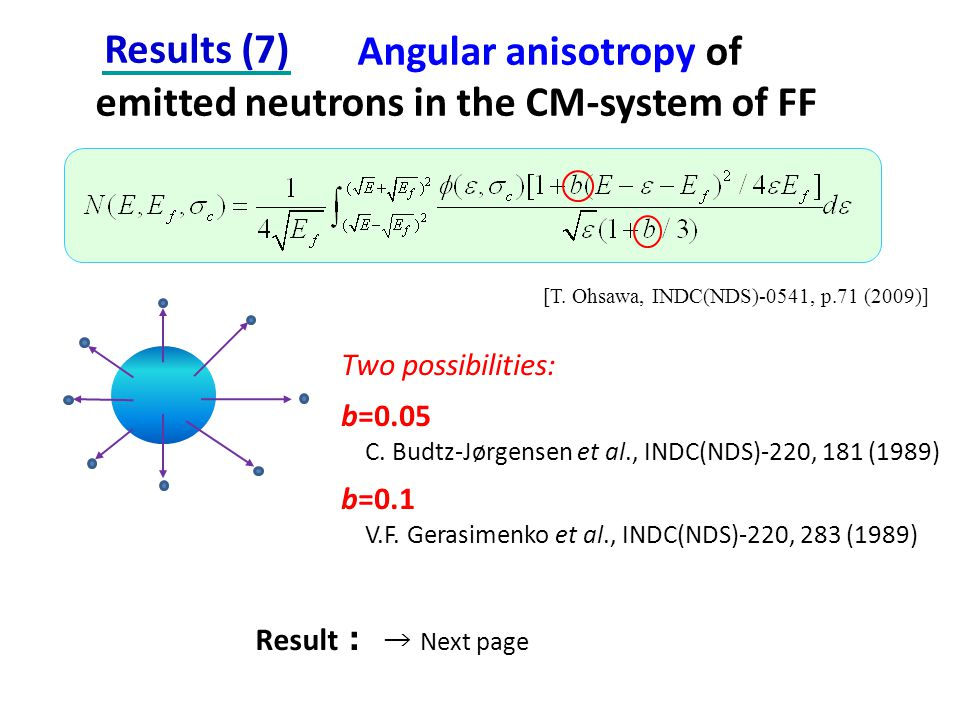 Angular anisotropy of emitted neutrons in the CM-system of FF [T. Ohsawa, INDC(NDS)-0541, p.71 (2009)] Two possibilities: b=0.05 C. Budtz-Jørgensen et