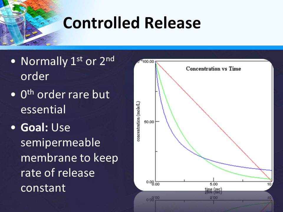 Controlled Release Normally 1 st or 2 nd order 0 th order rare but essential Goal: Use semipermeable membrane to keep rate of release constant