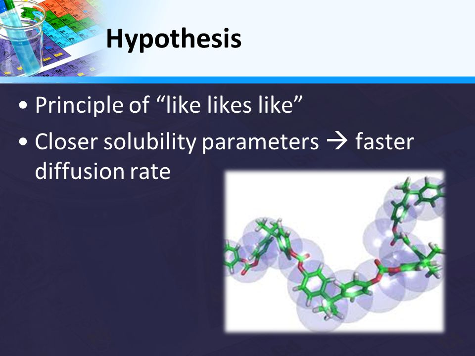 Hypothesis Principle of like likes like Closer solubility parameters  faster diffusion rate