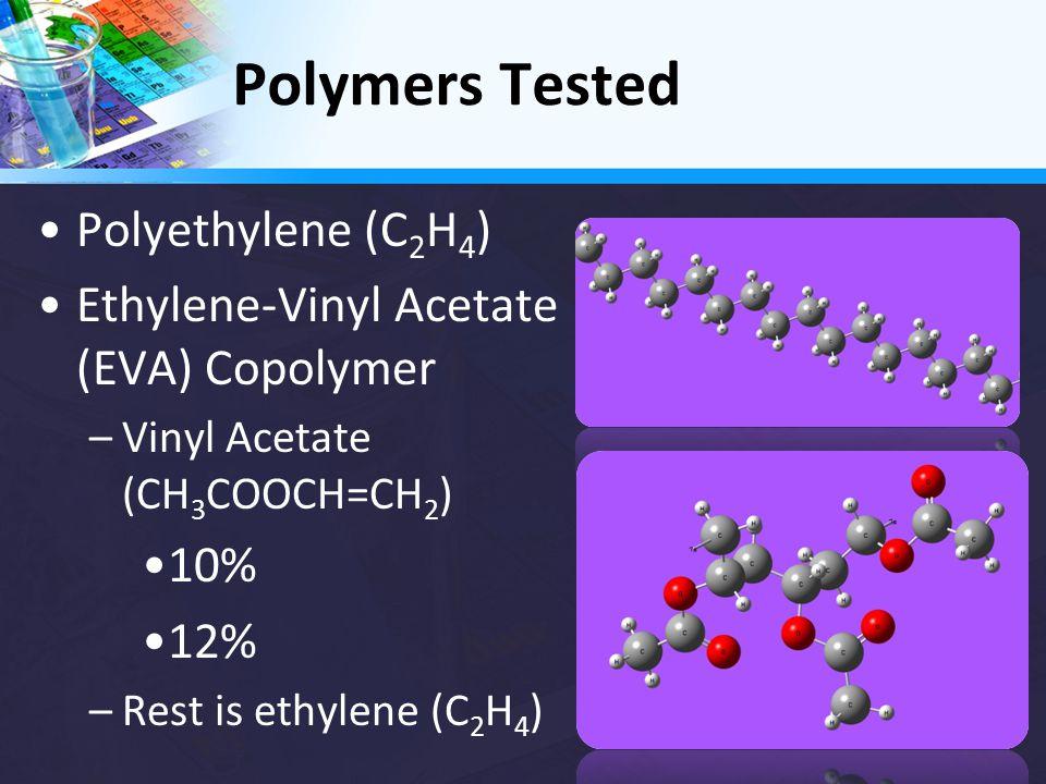 Polymers Tested Polyethylene (C 2 H 4 ) Ethylene-Vinyl Acetate (EVA) Copolymer –Vinyl Acetate (CH 3 COOCH=CH 2 ) 10% 12% –Rest is ethylene (C 2 H 4 )