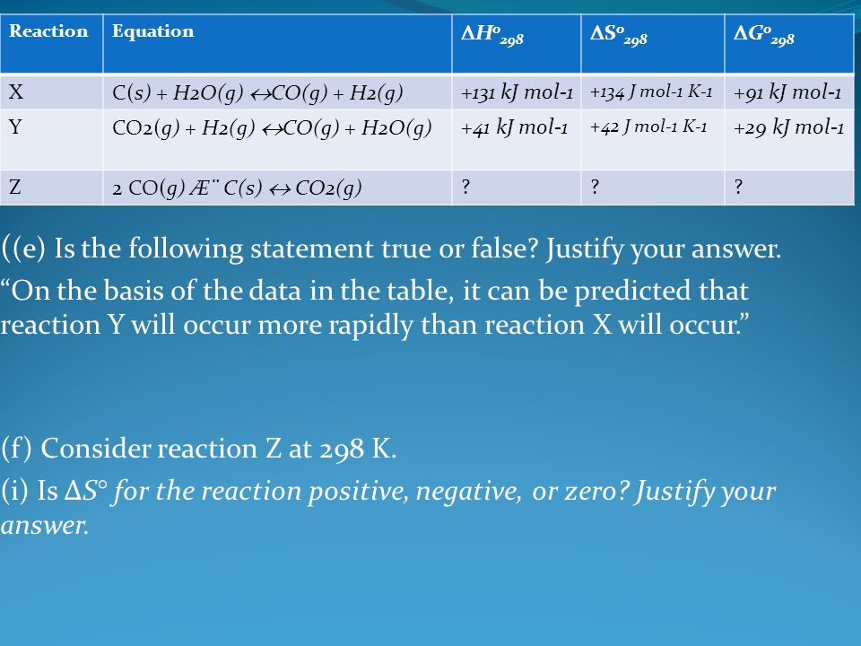 """( (e) Is the following statement true or false? Justify your answer. """"On the basis of the data in the table, it can be predicted that reaction Y will"""