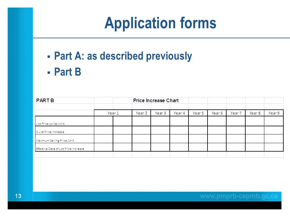  Part A: as described previously  Part B 13 Application forms