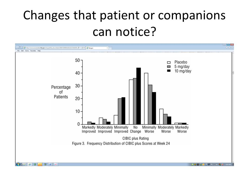 Changes that patient or companions can notice