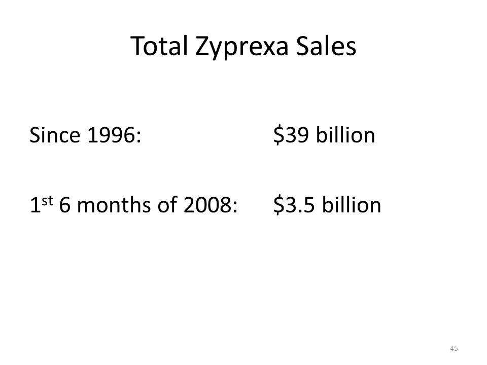 Total Zyprexa Sales Since 1996:$39 billion 1 st 6 months of 2008:$3.5 billion 45