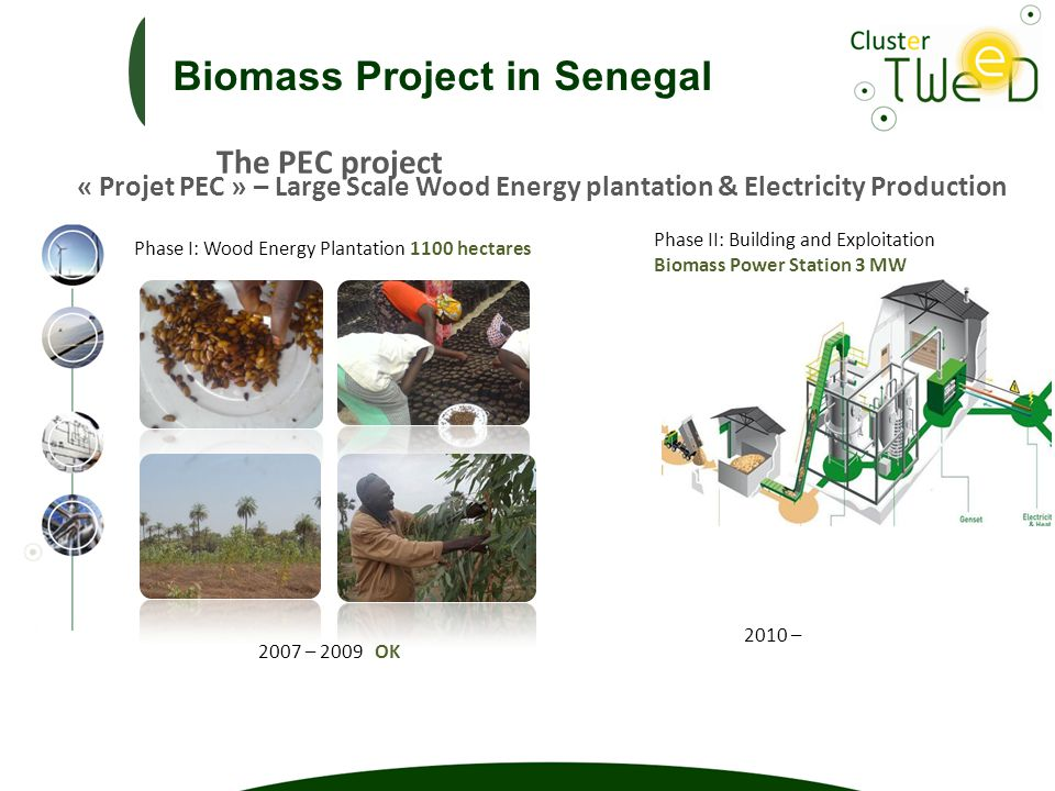 The PEC project Biomass Project in Senegal « Projet PEC » – Large Scale Wood Energy plantation & Electricity Production Phase I: Wood Energy Plantation 1100 hectares Phase II: Building and Exploitation Biomass Power Station 3 MW 2007 – 2009 OK 2010 – 13