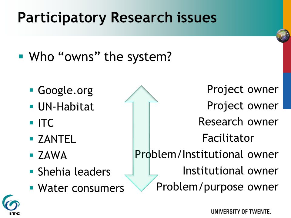 Participatory Research issues  Who owns the system.