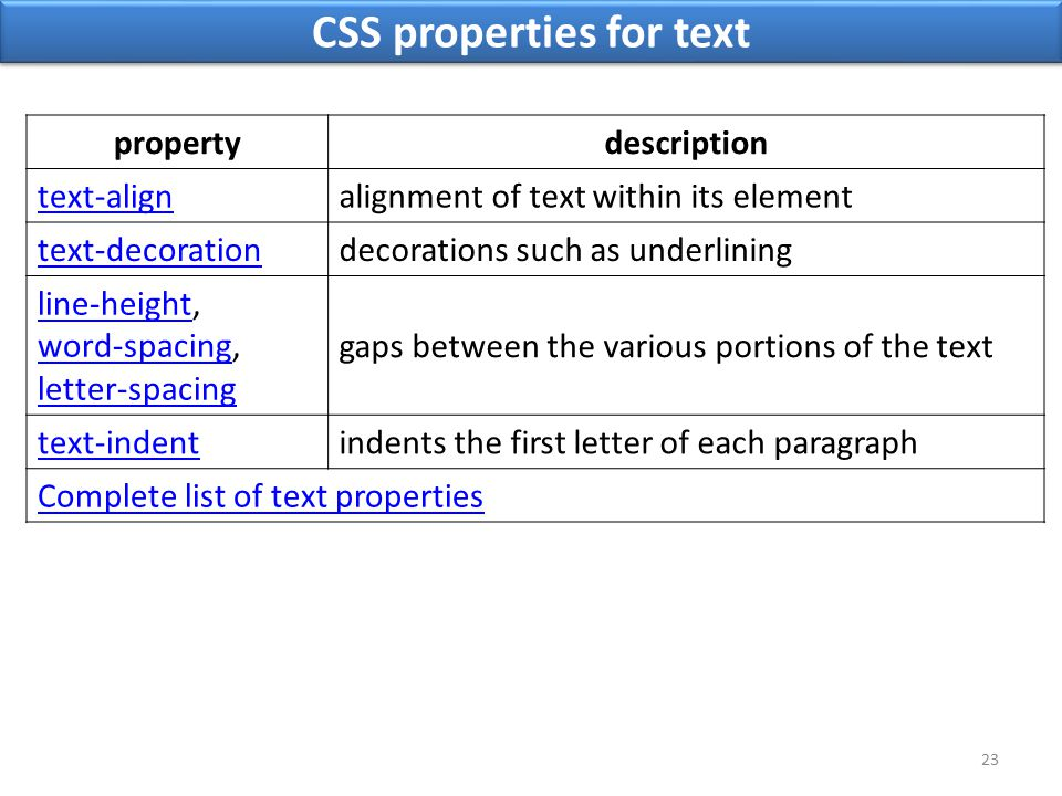 CSS properties for text 23 propertydescription text-alignalignment of text within its element text-decorationdecorations such as underlining line-heightline-height, word-spacing, letter-spacing word-spacing letter-spacing gaps between the various portions of the text text-indentindents the first letter of each paragraph Complete list of text properties
