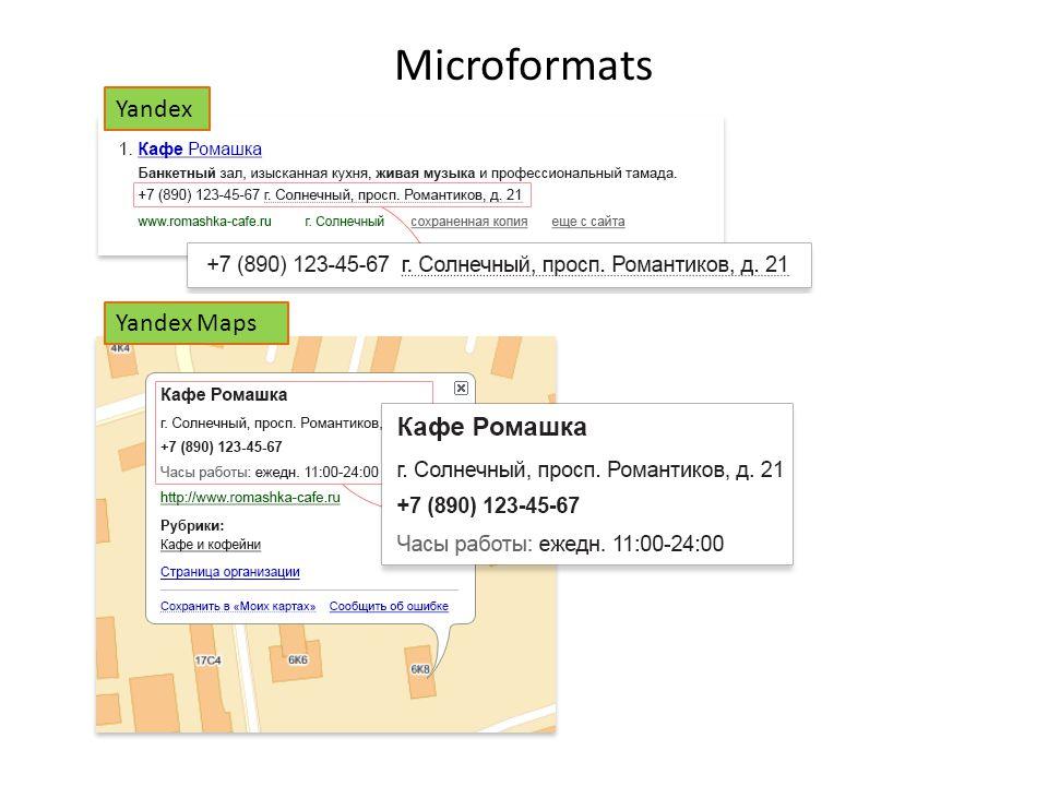 Microformats Yandex Yandex Maps