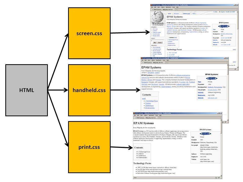 HTML screen.csshandheld.css print.css