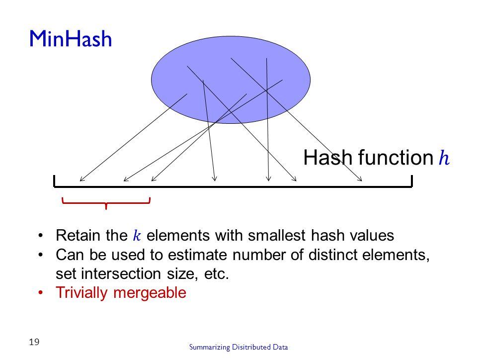 MinHash Summarizing Disitributed Data 19