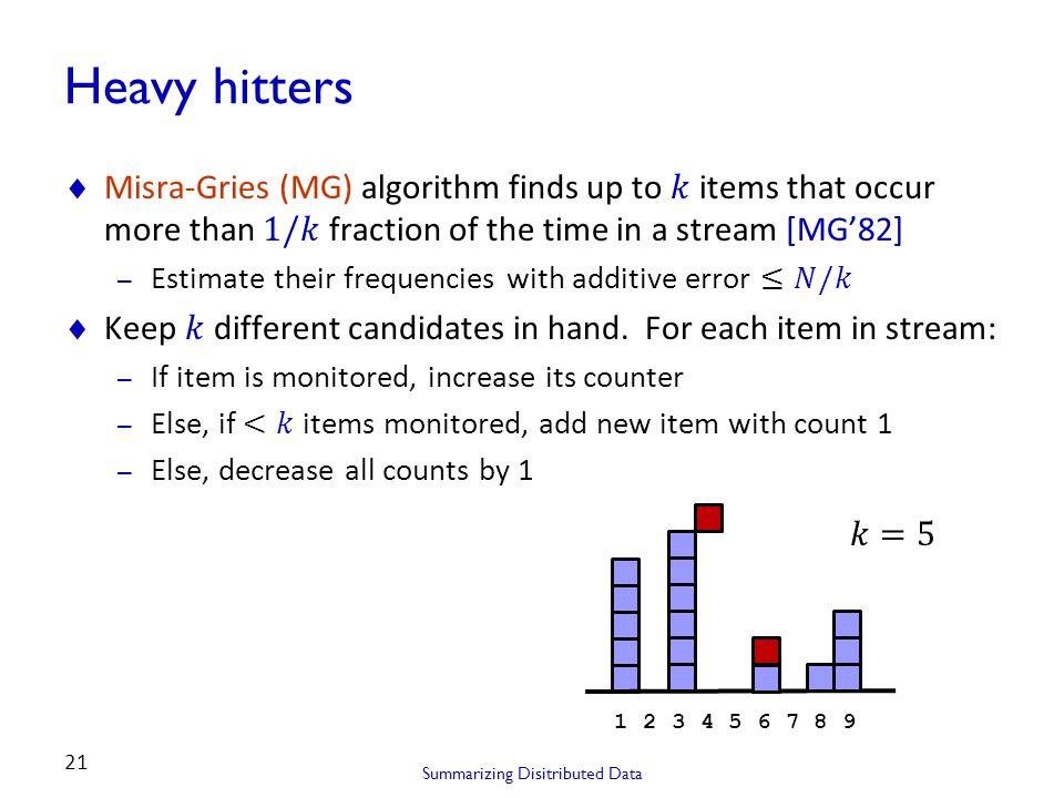 Summarizing Disitributed Data 21 Heavy hitters 1 2 3 4 5 6 7 8 9