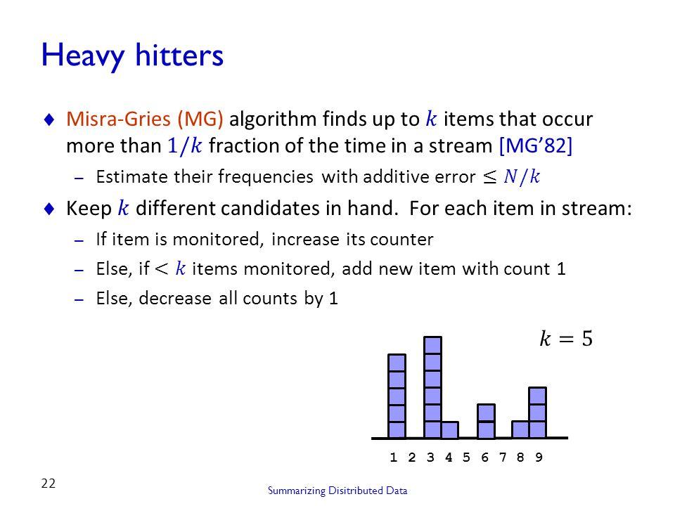 Summarizing Disitributed Data 22 Heavy hitters 1 2 3 4 5 6 7 8 9