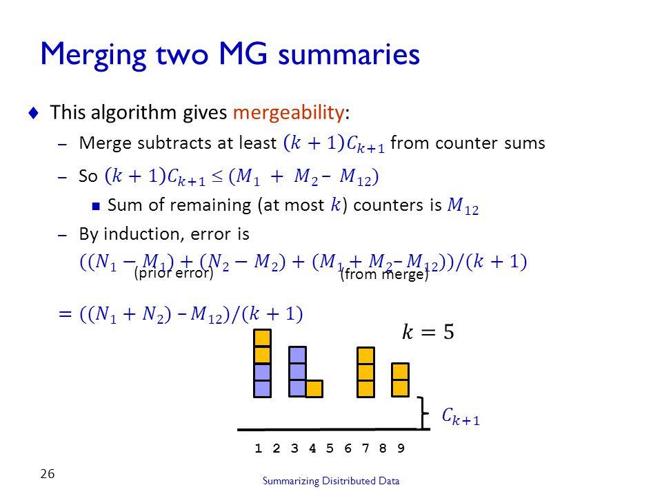 (prior error) (from merge) Summarizing Disitributed Data 26 Merging two MG summaries 1 2 3 4 5 6 7 8 9