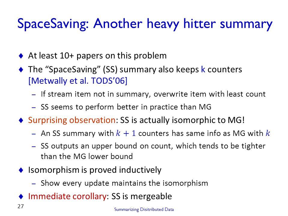 SpaceSaving: Another heavy hitter summary Summarizing Disitributed Data 27
