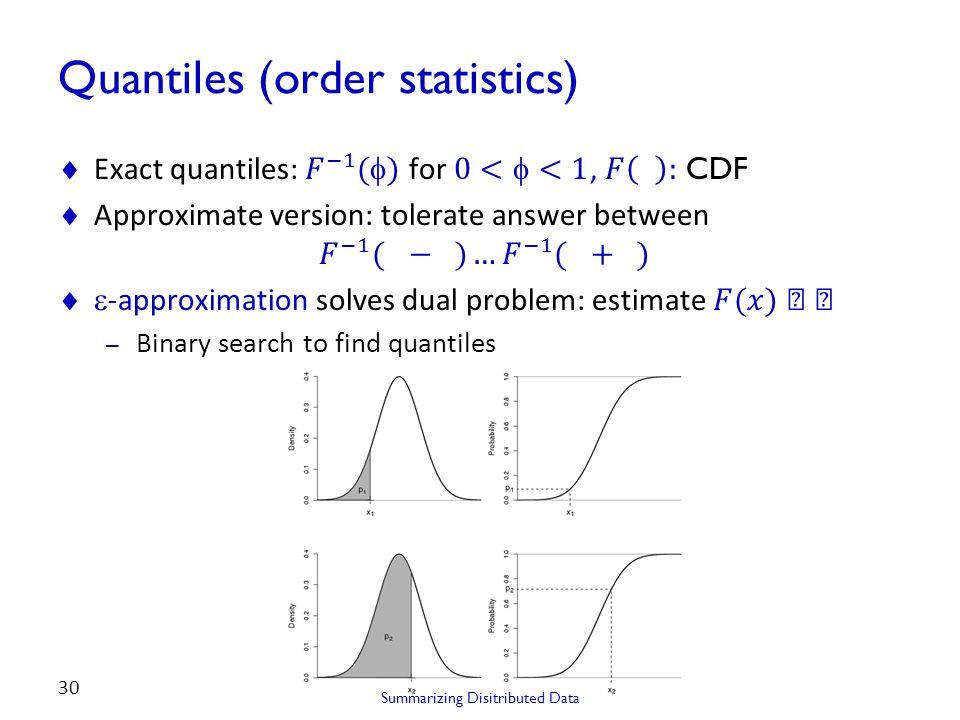 Summarizing Disitributed Data 30 Quantiles (order statistics)