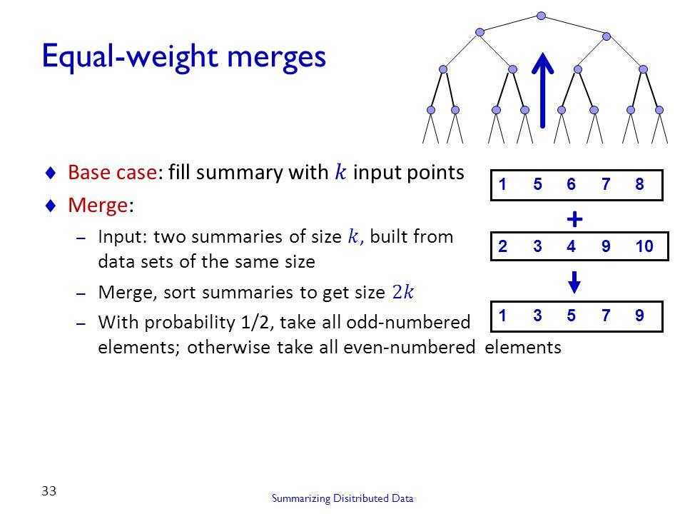 Summarizing Disitributed Data 33 Equal-weight merges 1567815678 234910 1357913579 +