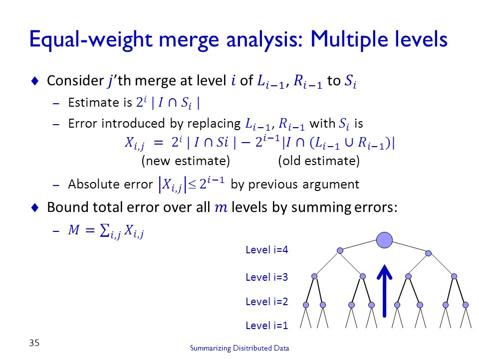 Equal-weight merge analysis: Multiple levels Level i=1 Level i=2 Level i=3 Level i=4 Summarizing Disitributed Data 35