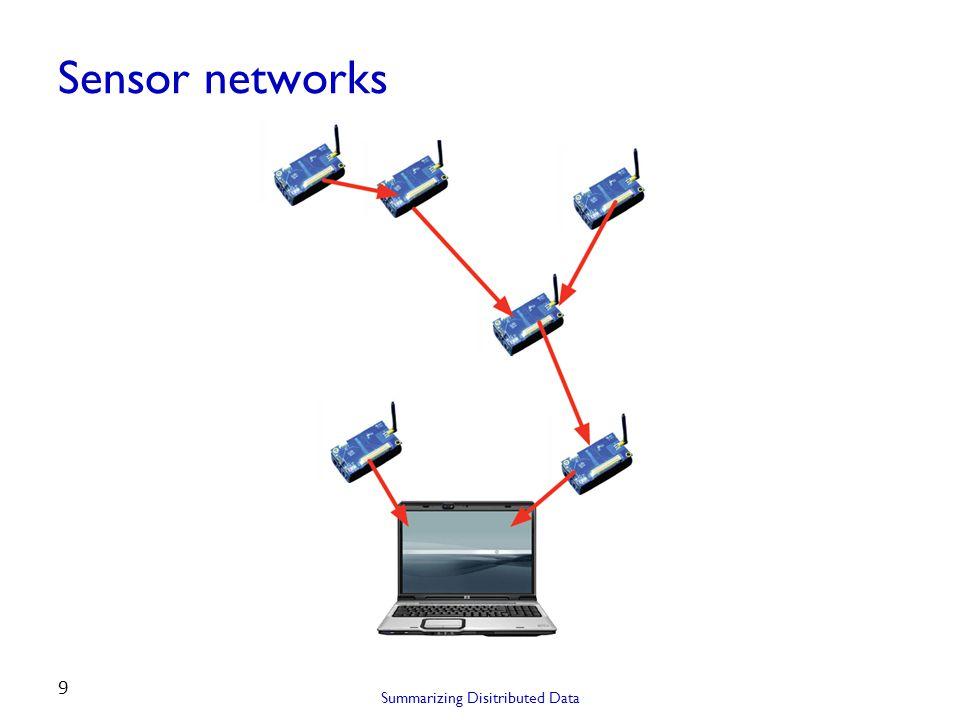 Sensor networks Summarizing Disitributed Data 9