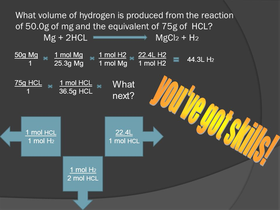 What volume of hydrogen is produced from the reaction of 50.0g of mg and the equivalent of 75g of HCL? Mg + 2HCL MgCl 2 + H 2 1 mol Mg 25.3g Mg 1 mol