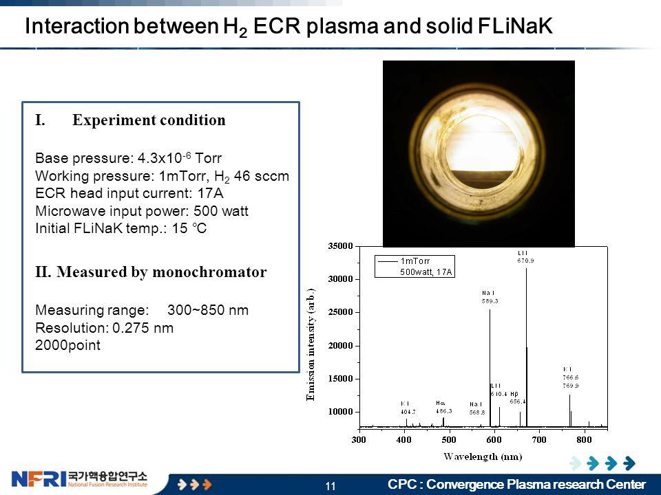 11 CPC : Convergence Plasma research Center I.Experiment condition Base pressure: 4.3 ⅹ 10 -6 Torr Working pressure: 1mTorr, H 2 46 sccm ECR head input current: 17A Microwave input power: 500 watt Initial FLiNaK temp.: 15 ℃ II.