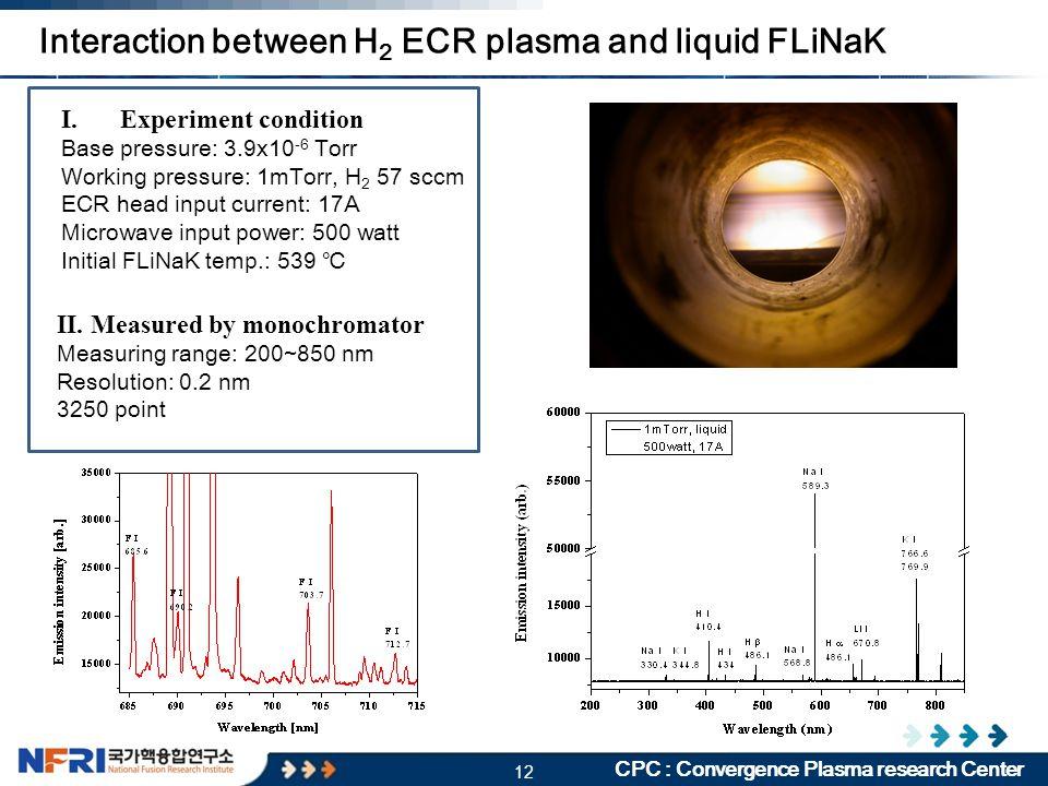 12 CPC : Convergence Plasma research Center I.Experiment condition Base pressure: 3.9 ⅹ 10 -6 Torr Working pressure: 1mTorr, H 2 57 sccm ECR head input current: 17A Microwave input power: 500 watt Initial FLiNaK temp.: 539 ℃ II.