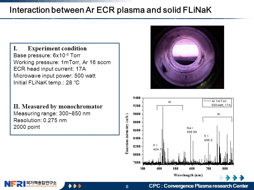 8 CPC : Convergence Plasma research Center I.Experiment condition Base pressure: 6 ⅹ 10 -6 Torr Working pressure: 1mTorr, Ar 16 sccm ECR head input cu