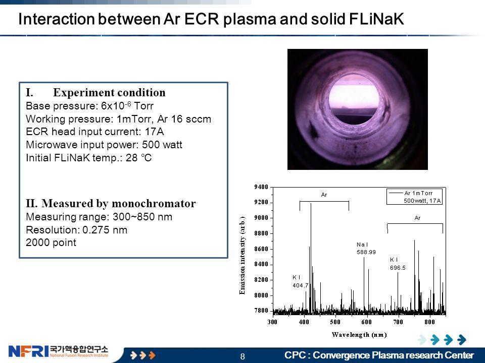 9 CPC : Convergence Plasma research Center Interaction between Ar ECR plasma and Liquid FLiNaK I.Experiment condition Base pressure: 6 ⅹ 10 -6 Torr Working pressure: 1mTorr, Ar 16 sccm ECR head input current: 17A Microwave input power: 1000 watt Initial FLiNaK temp.: 539 ℃ II.