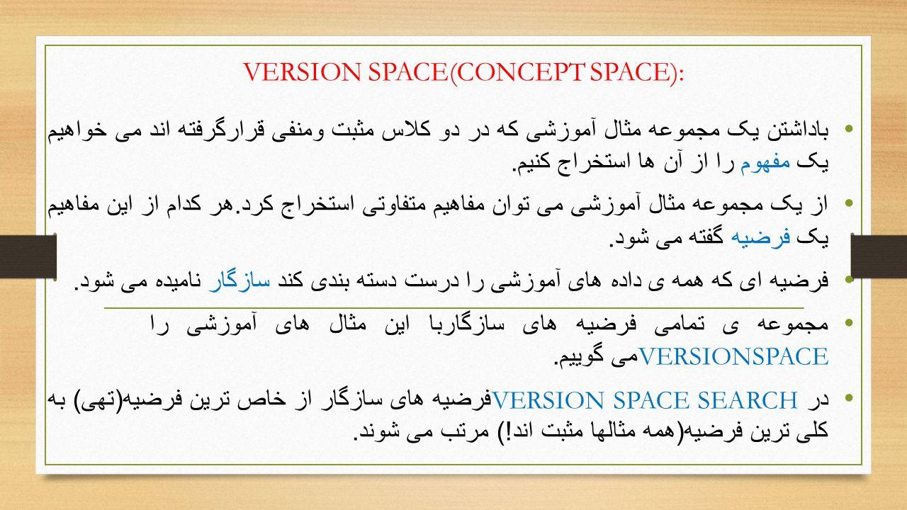 VERSION SPACE(CONCEPT SPACE): باداشتن یک مجموعه مثال آموزشی که در دو کلاس مثبت ومنفی قرارگرفته اند می خواهیم یک مفهوم را از آن ها استخراج کنیم.