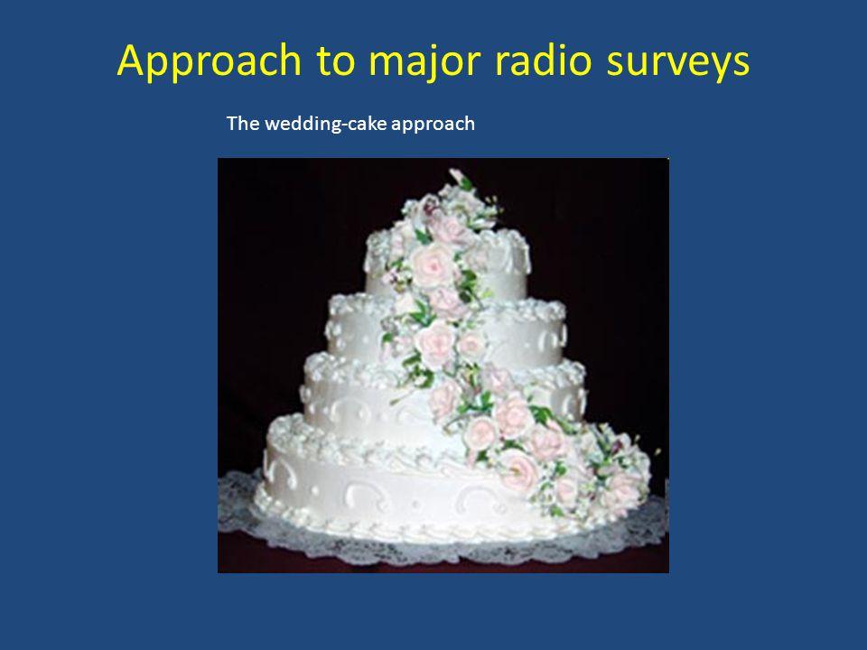 Approach to major radio surveys The wedding-cake approach