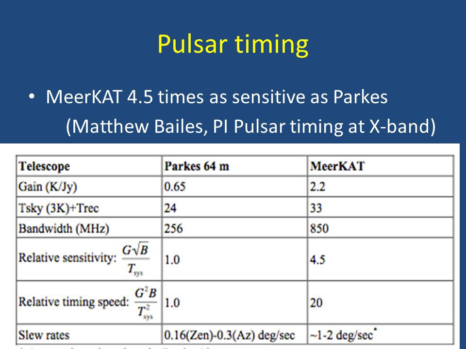 Pulsar timing MeerKAT 4.5 times as sensitive as Parkes (Matthew Bailes, PI Pulsar timing at X-band)