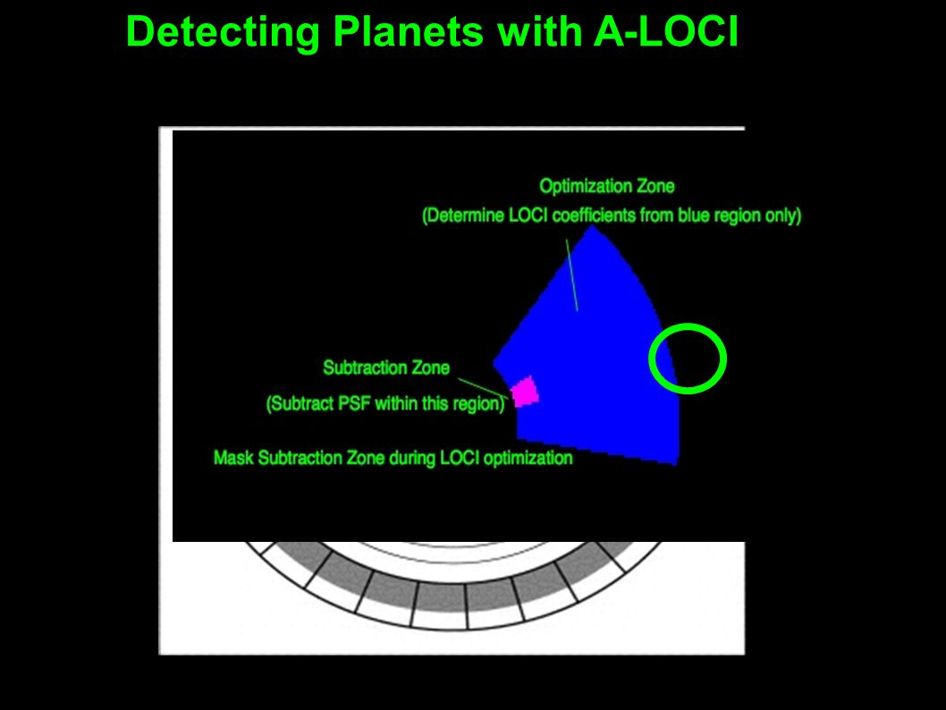 Increased planet throughput, more reliable photometry, (sometimes) slight increase in SNR Detecting Planets with A-LOCI