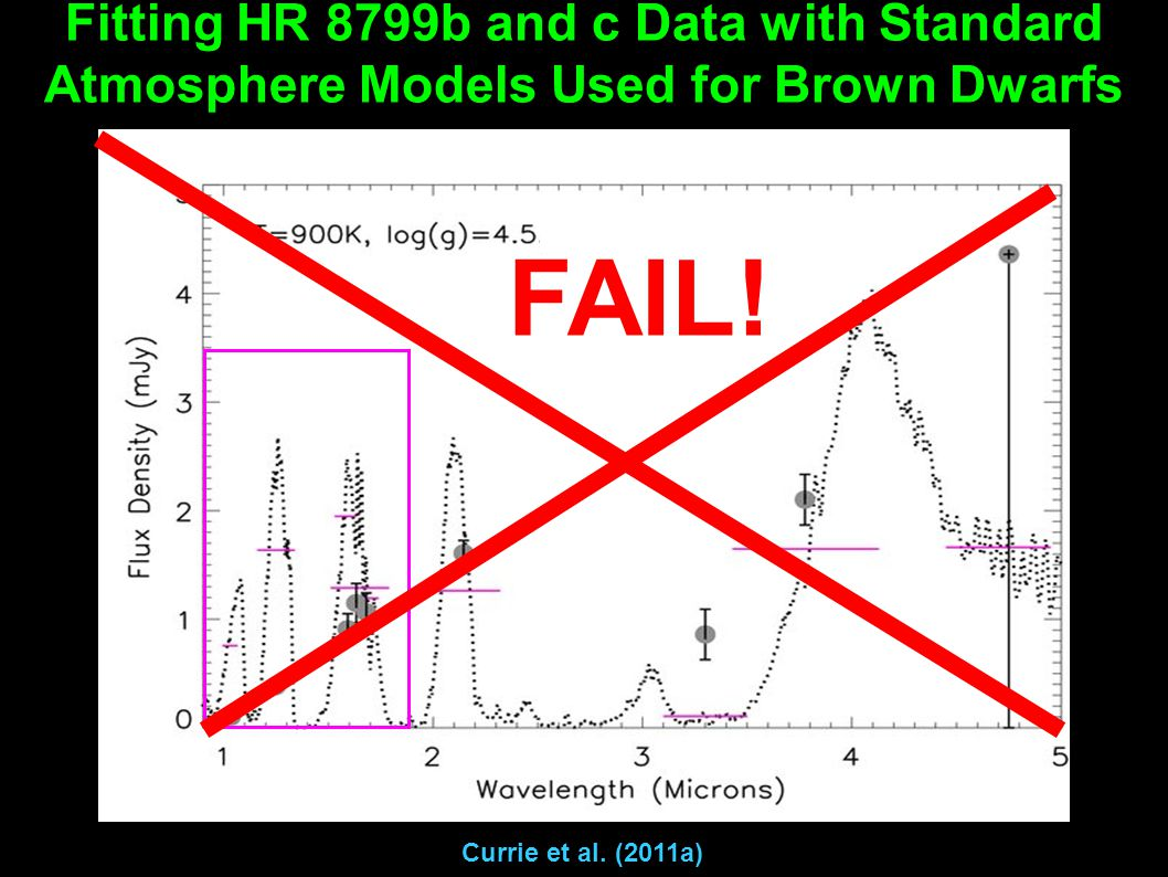 Fitting HR 8799b and c Data with Standard Atmosphere Models Used for Brown Dwarfs Currie et al. (2011a) FAIL!