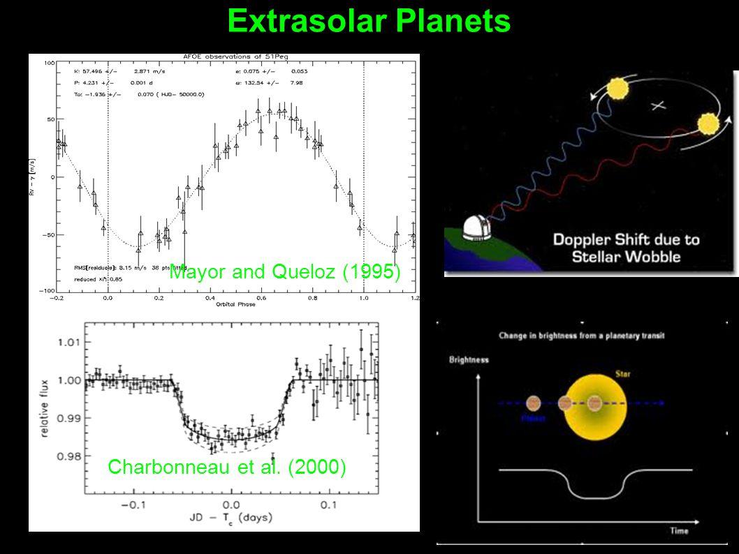 Charbonneau et al. (2000) Mayor and Queloz (1995) Extrasolar Planets