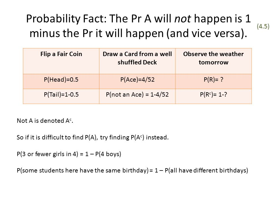 Probability Fact: The Pr A will not happen is 1 minus the Pr it will happen (and vice versa).