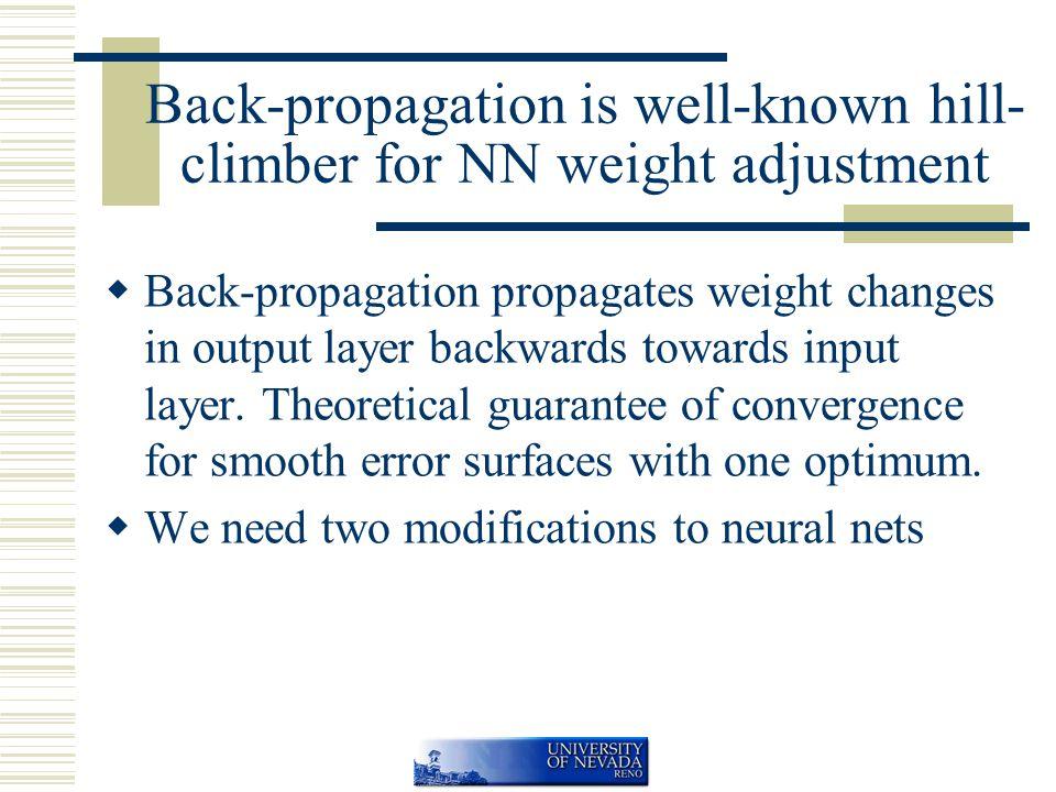 Back Propagation weights