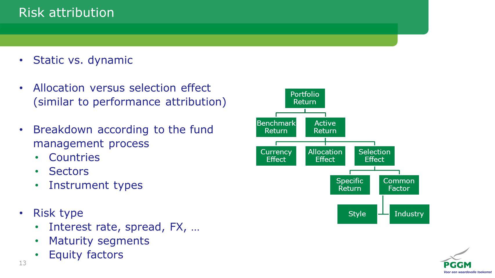 Risk attribution Static vs.