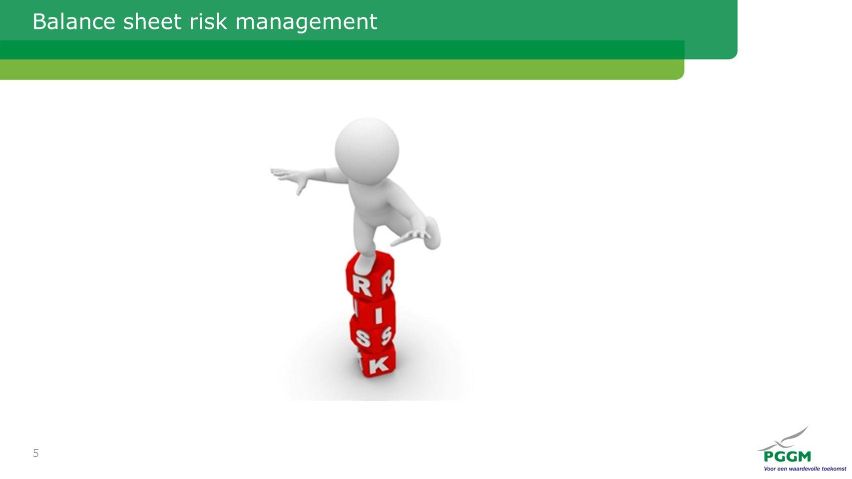 Balance sheet risk management 5