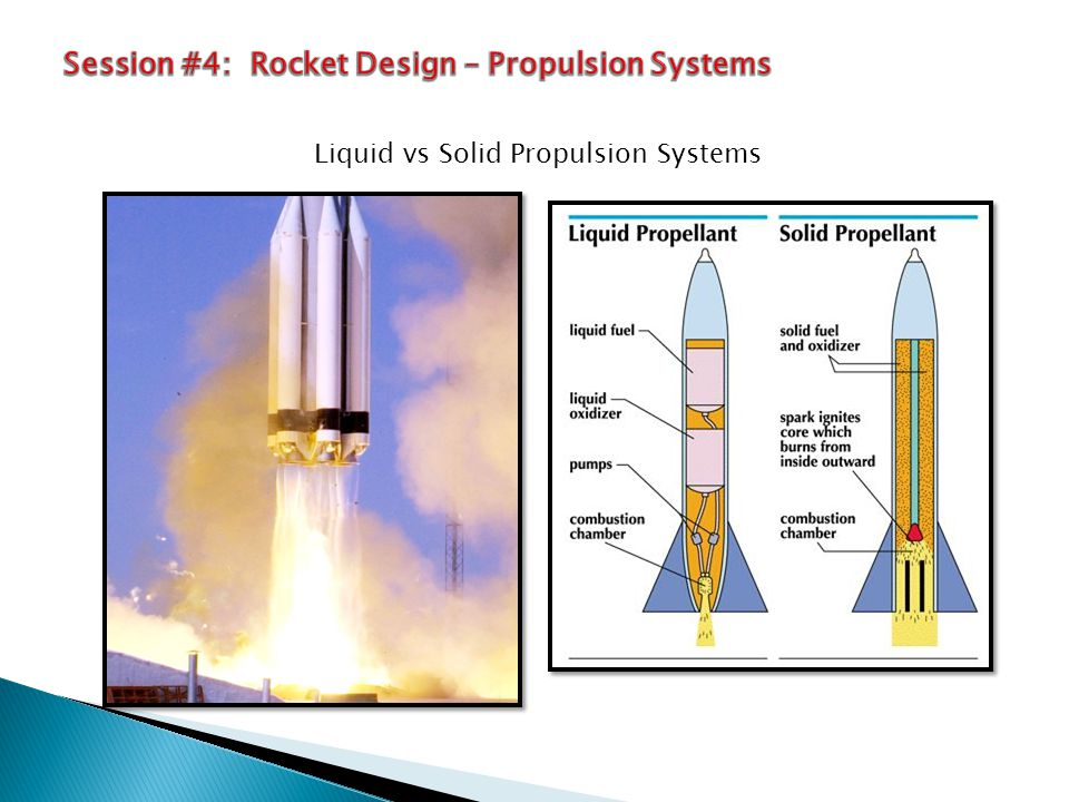 Liquid vs Solid Propulsion Systems