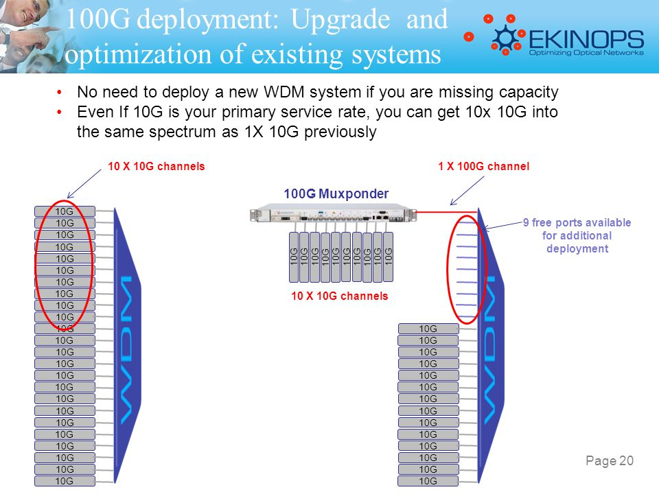 No need to deploy a new WDM system if you are missing capacity Even If 10G is your primary service rate, you can get 10x 10G into the same spectrum as