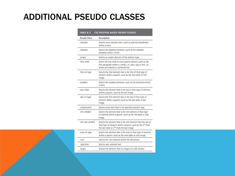 ADDITIONAL PSEUDO CLASSES