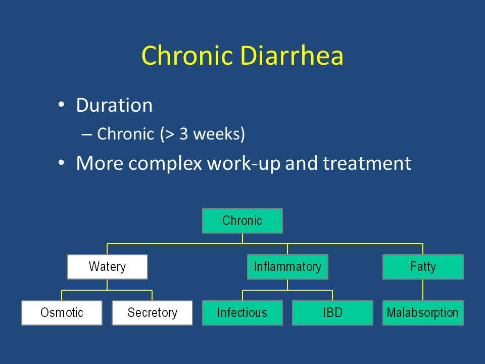 Duration – Chronic (> 3 weeks) More complex work-up and treatment Chronic Diarrhea