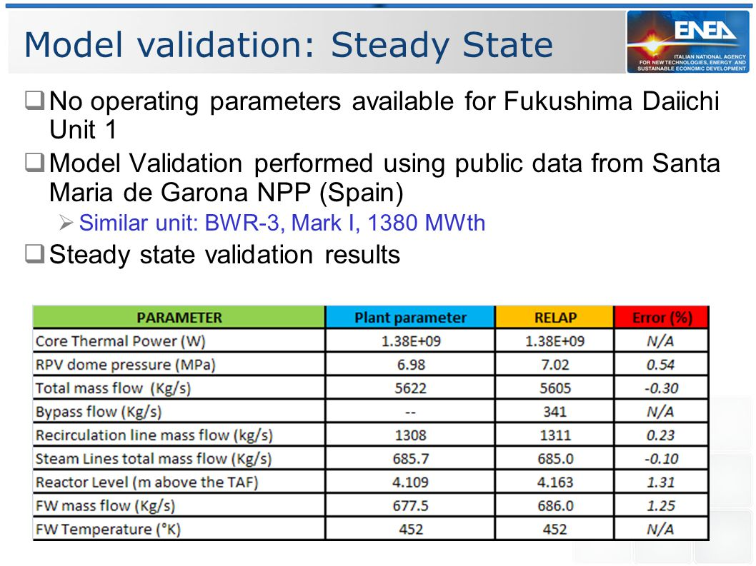 Model validation: Steady State  No operating parameters available for Fukushima Daiichi Unit 1  Model Validation performed using public data from Santa Maria de Garona NPP (Spain)  Similar unit: BWR-3, Mark I, 1380 MWth  Steady state validation results