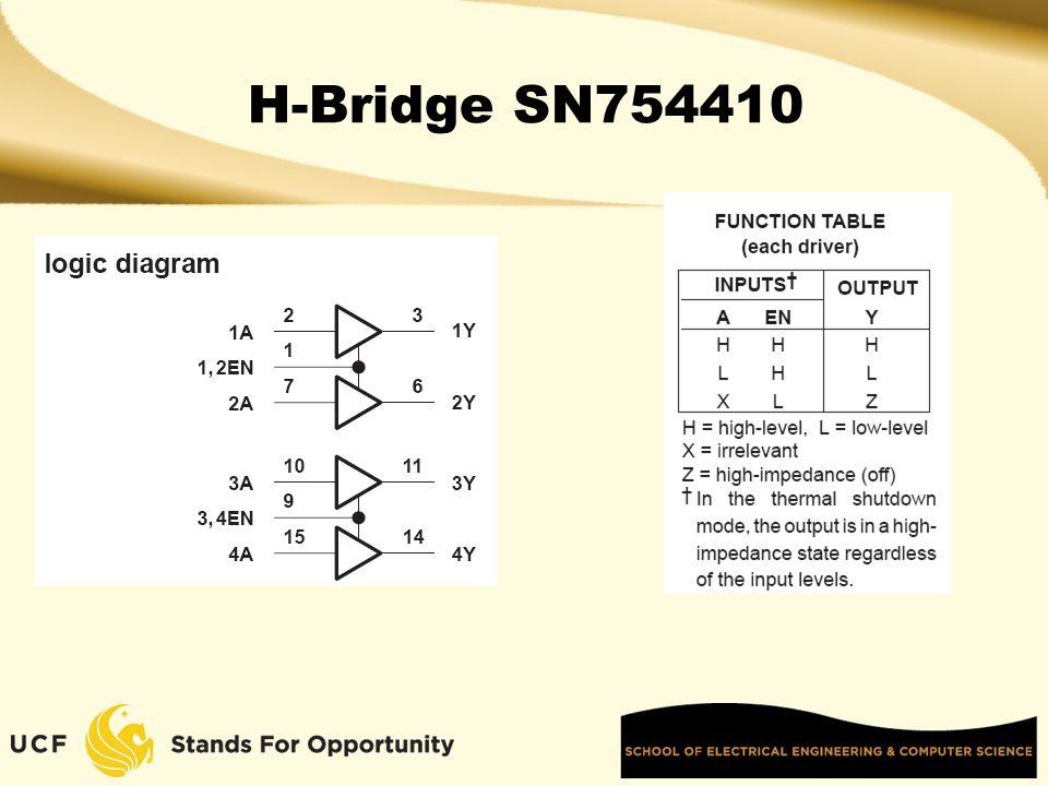H-Bridge SN754410